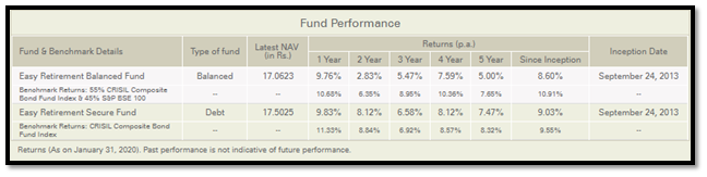 icici pru easy retirement plan analysis and review
