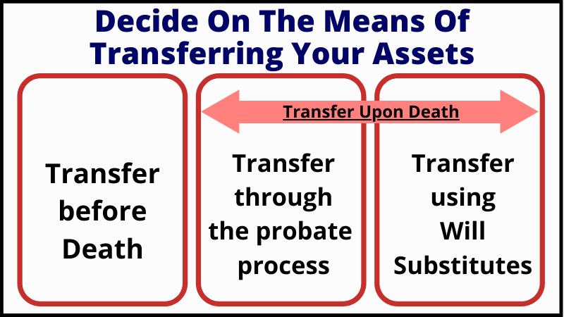 transferring your assets