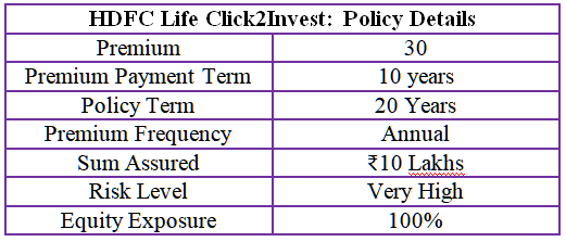 hdfc life click2invest policy details