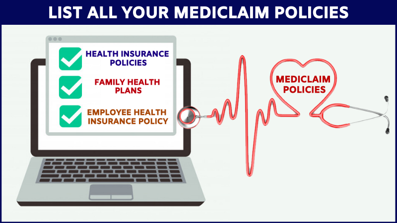 List all your mediclaim policies