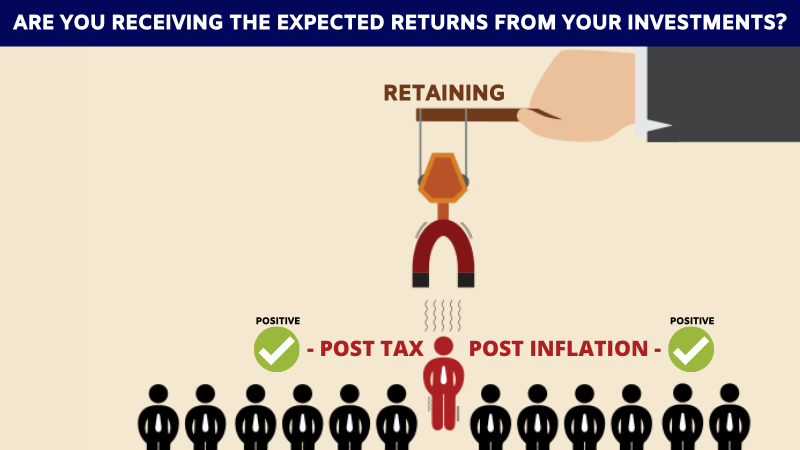 Are you receiving the expected returns from your investments