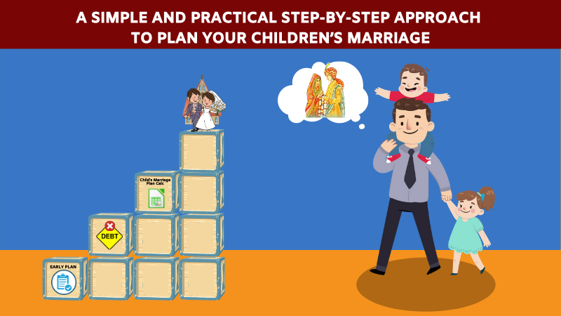 A Simple and practical step by step approach to plan your Child's marriage