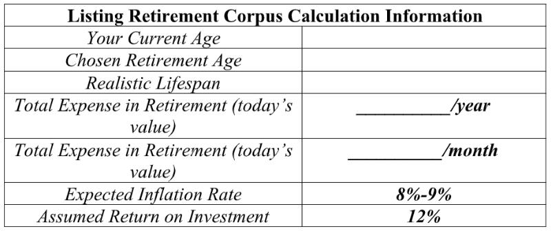 Listing retirement corpus calculation