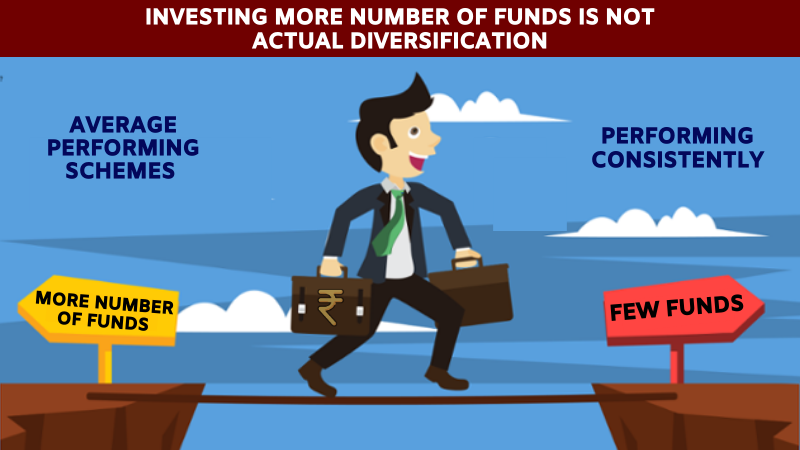 Investing more number of funds is not actual diversification