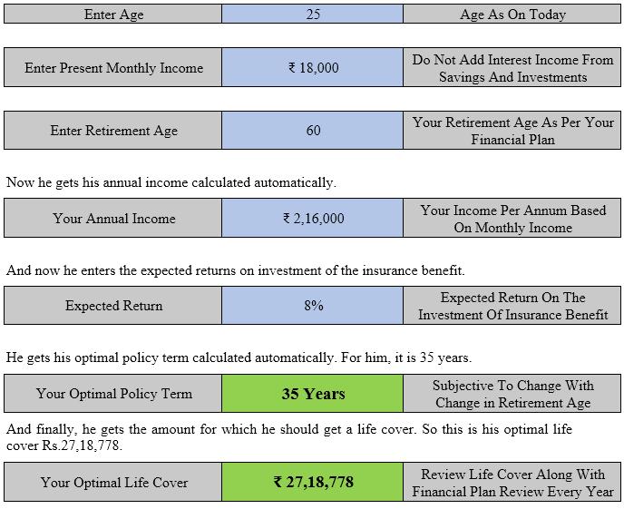 age of retirement