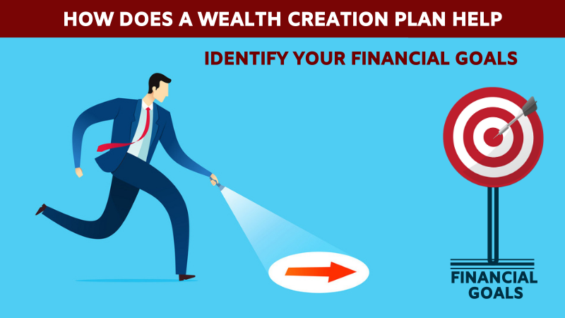 How does a wealth creation plan help