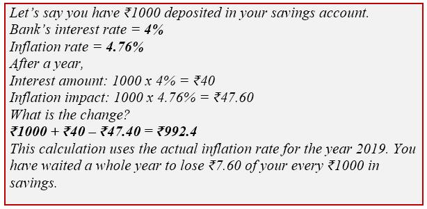 Inflation vs Savings Account