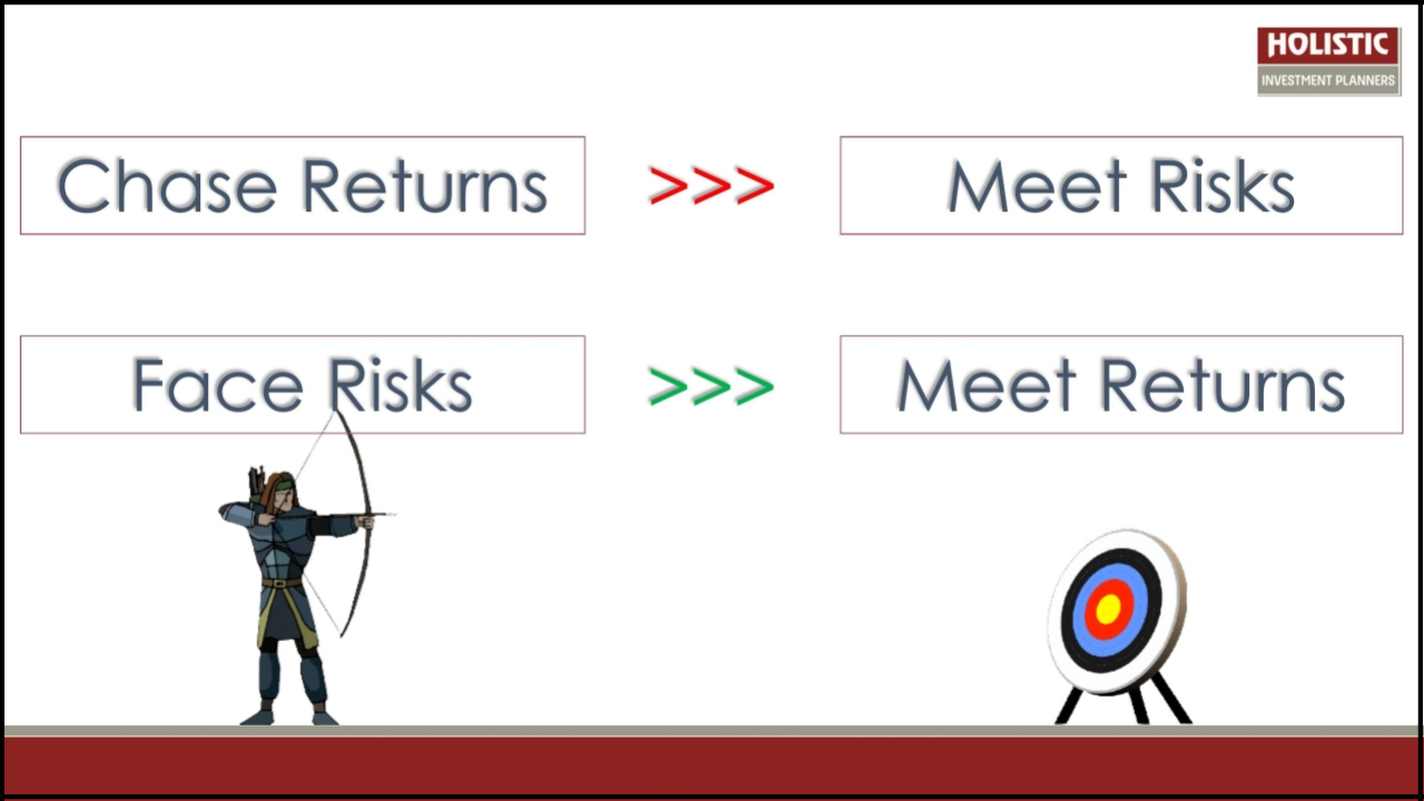 Do you go behind returns while investing