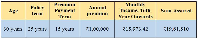 Premimum Payment Term